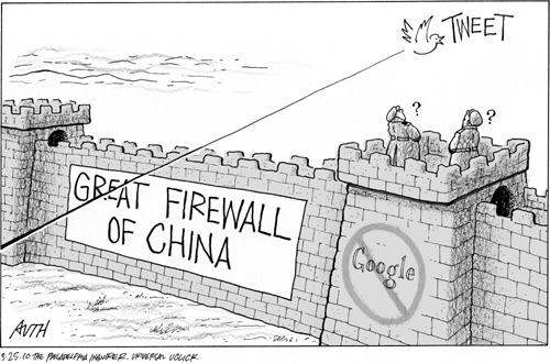 فیلترینگ در چین