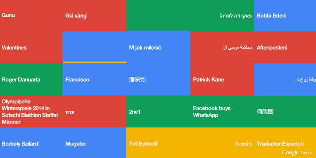 لانچر Google now سرانجام برای تمامی نکسوس ها منتشر شد