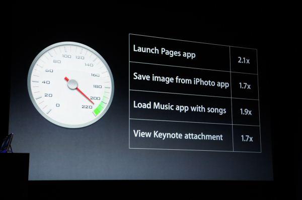 آیا پردازنده ی گوشی iPhone 5 یا A6 را اپل خودش طراحی کرده است؟