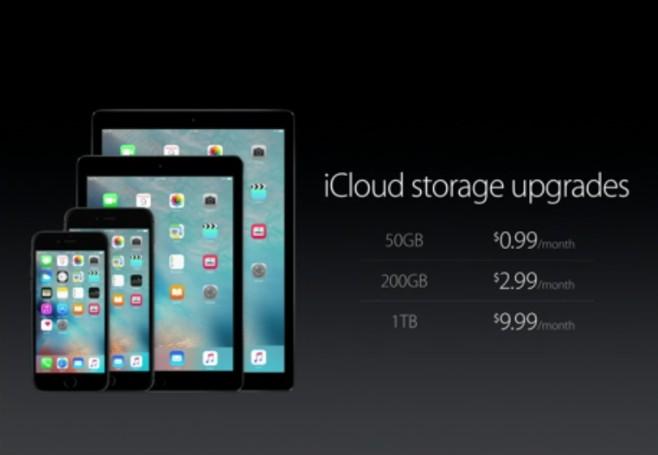 iclod-storage-plans