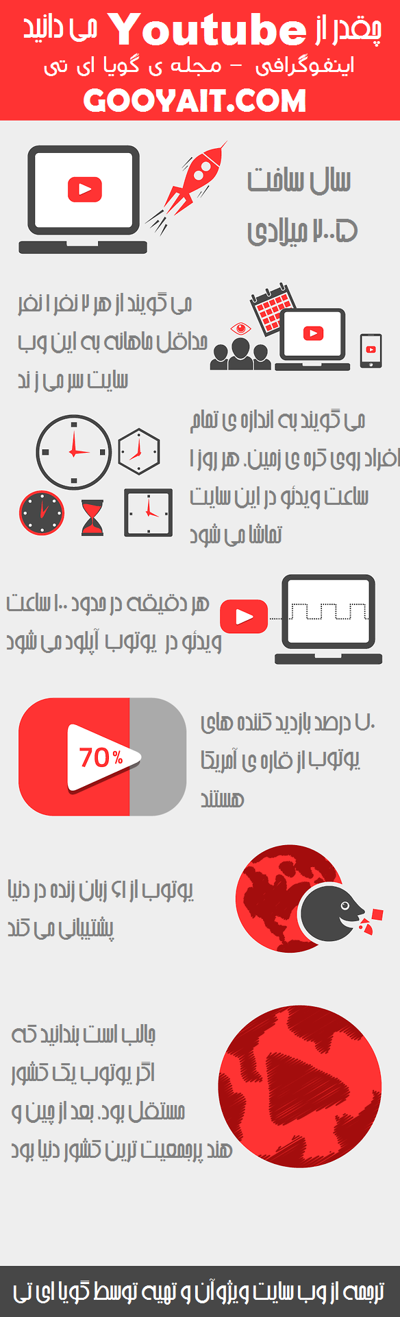 info data