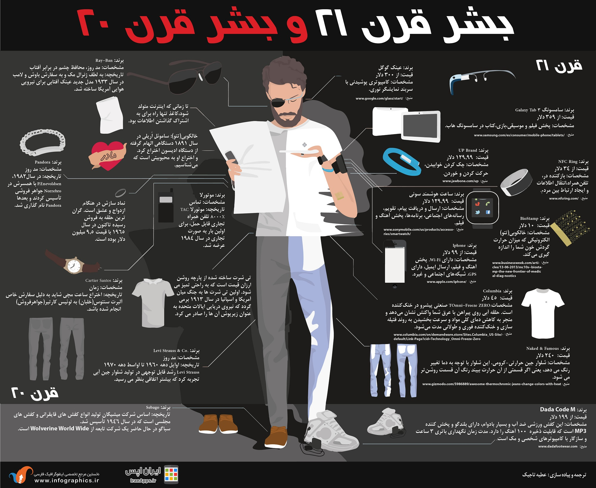 infograph-iranapps