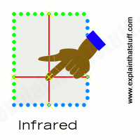 infrared-touchscreen