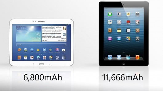 ipad-vs-galaxy-tab-3-10-1-0