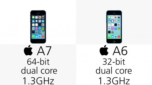 iphone-6-plus-vs-iphone-6-vs-iphone-5s-vs-iphone-5c-17