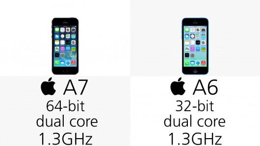 iphone-6-plus-vs-iphone-6-vs-iphone-5s-vs-iphone-5c-17