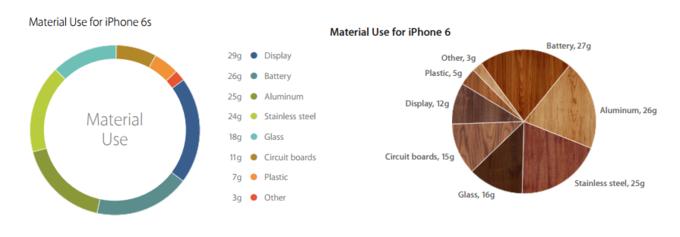 iphone-6s-6-h1