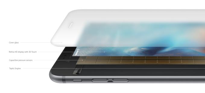 iphone-6s-h1