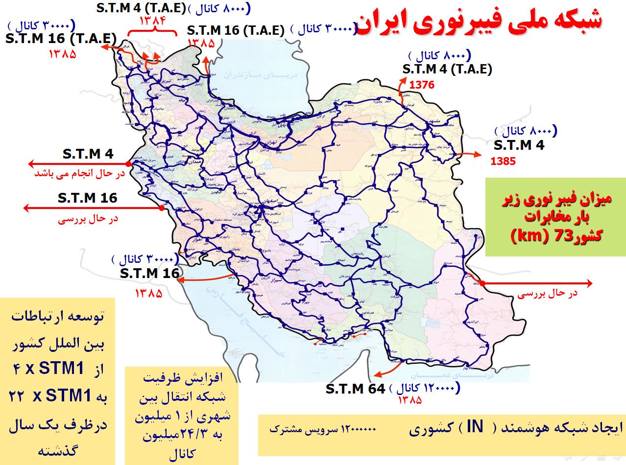 شبكه ملي فيبر نوري ايران (تصوير مربوط به سالهاي 1384 و 1385 است)
