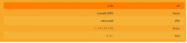 irancell-setting-4g