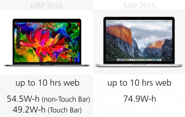 macbook-pro-2016-vs-2015-comp-1-17
