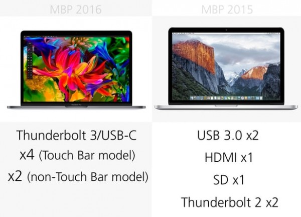 macbook-pro-2016-vs-2015-comp-11-14