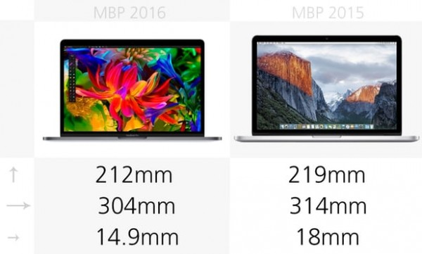 macbook-pro-2016-vs-2015-comp-6-2