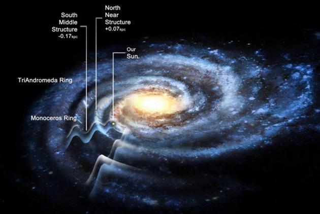 کهکشان راه شیری پر از ریز موج و بزرگتر از آنچه که قبلا تصور می شد است
