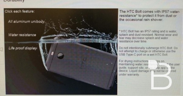 htc bollet