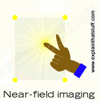 near-field-imaging-touchscreen