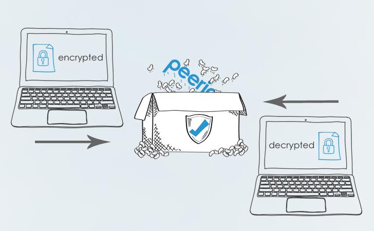 Peerio مسنجری با قابلیت ارسال پیام و به اشتراک گذاری فایل بصورت رمزشده