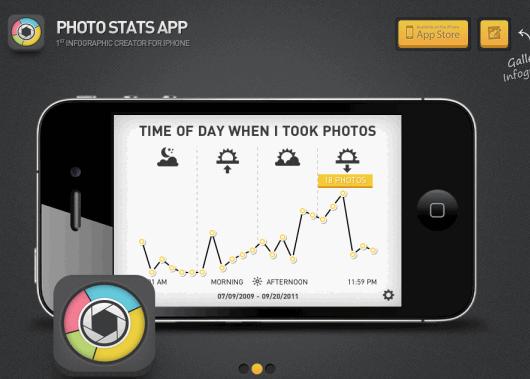 به کمک PhotoStats در گوشی آیفون خود تصاویر خود را اینفوگراف کنید و از آنها لذت ببرید
