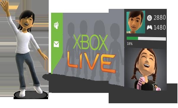 نکاتی درباره ی کارت های Xboxlive
