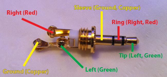 Balanced Trs Wiring Diagram furthermore 566847 Diy Xlr Cables furthermore Can The Data Wires Of A Usb Cable Power A Led as well 3 5 Mm Stereo Connector Wiring Diagram likewise Ipod Cable For Rca Connector Wiring Diagram. on trs headphone cable wiring diagram