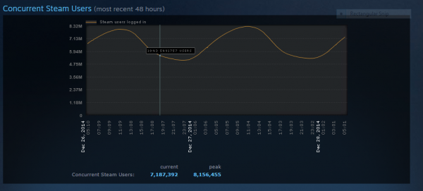 steam-dec-record-1