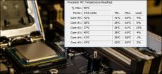 حل مشکل گرمای cpu
