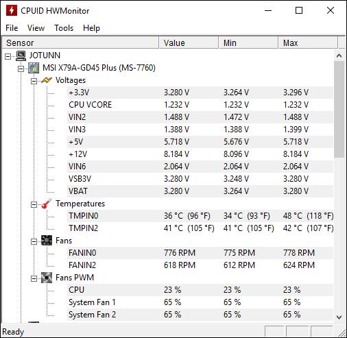 تنظیمات CPU