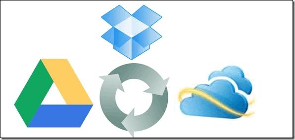 آموزش اشتراک گزاری سریع فایل بین درایو های ابری