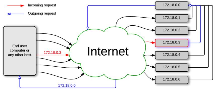 با آدرس IP چگونه ردیابی می شوید !
