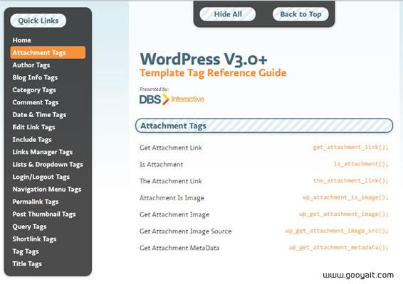 معرفی سایت : مرجع کامل تگهای وردپرس برای طراحان وب