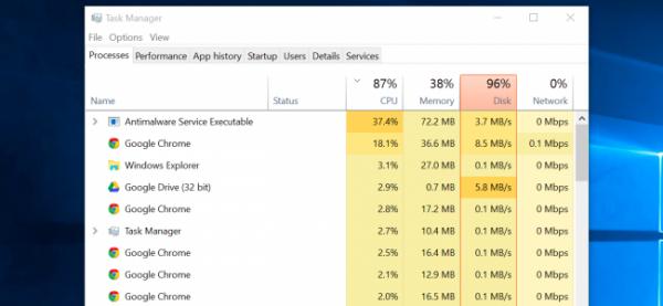 نرم افزارهایی که از منابع سخت افزاری استفاده زیادی میکنند را شناسایی کنید