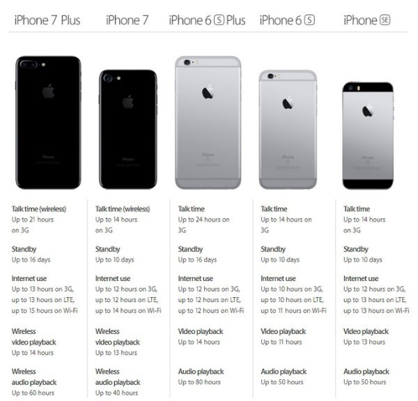 compare-iphone-battery-1