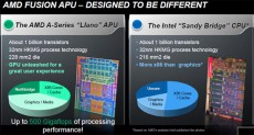 amd and intel
