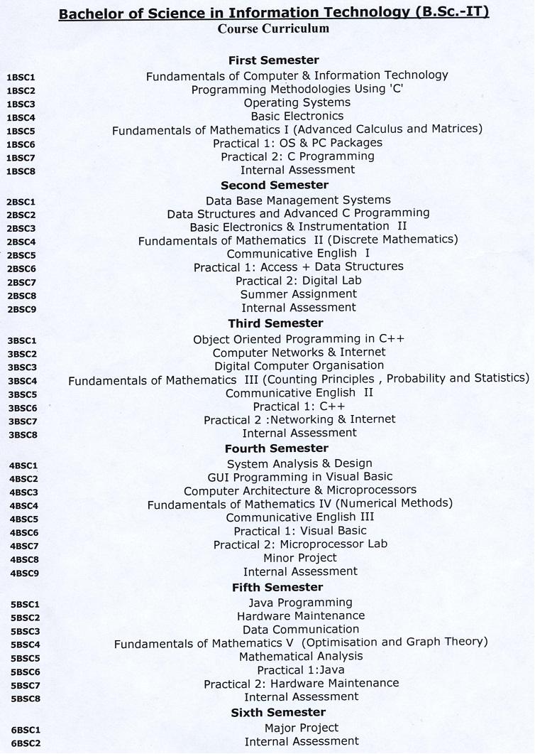 سرفصل دروس مقطع کارشناسی رشتهی مهندسی فناوری اطلاعات در کشور مالزی