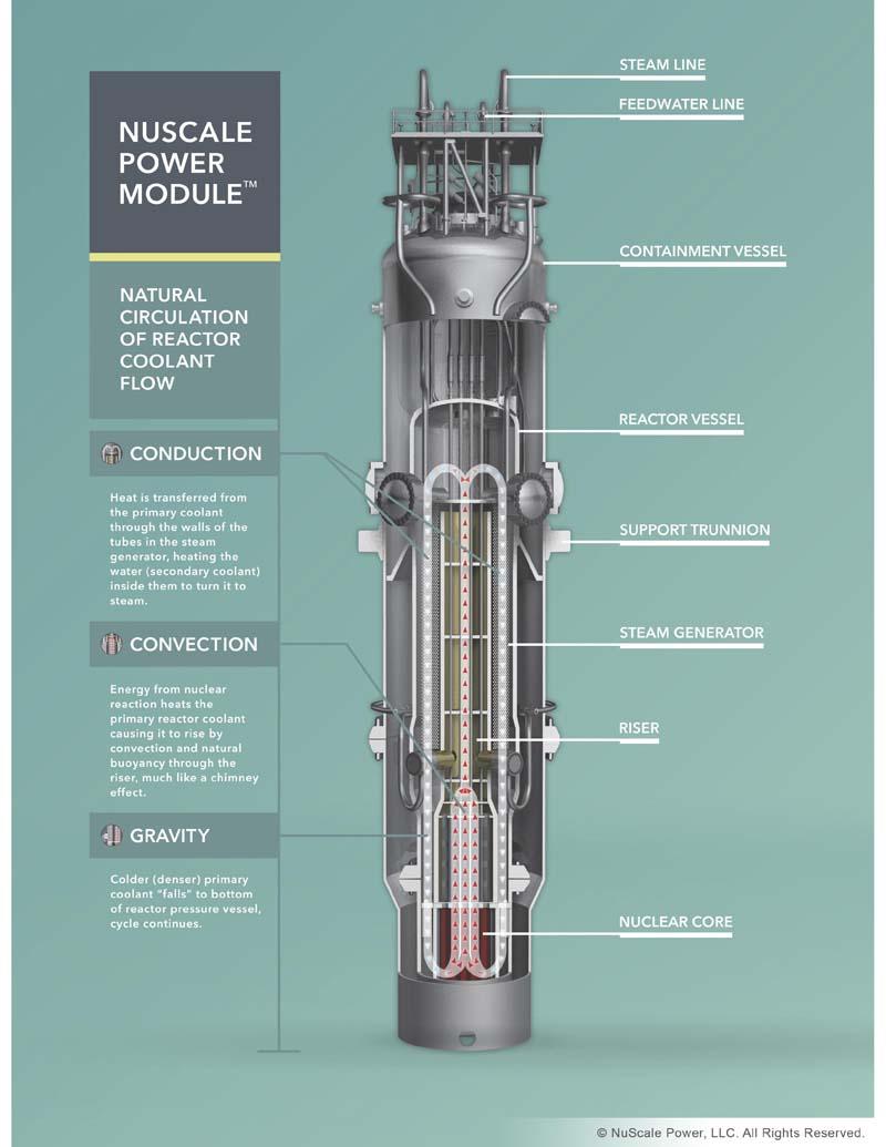 نیروگاه هسته ای مینیاتوری